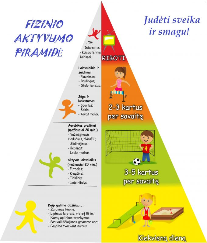 fizinio aktyvumo piramide1mano red