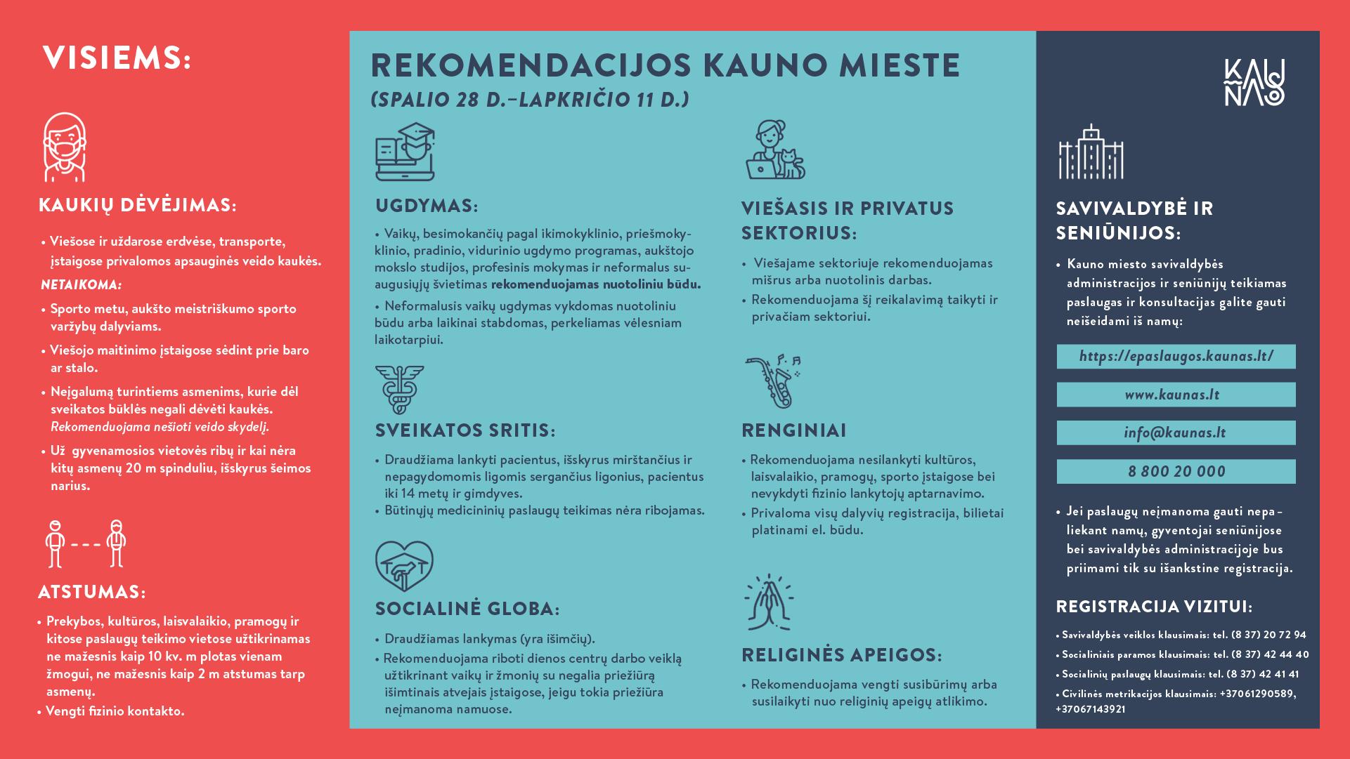 Rekomendacijos-Kauno-mieste